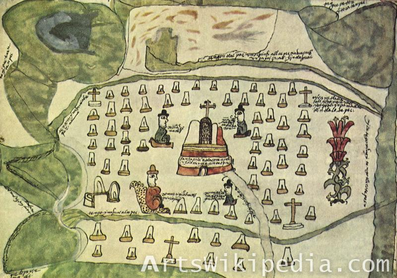 Azteken Old Drawing